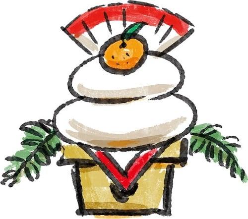 正月飾り「鏡餅(かがみもち)」